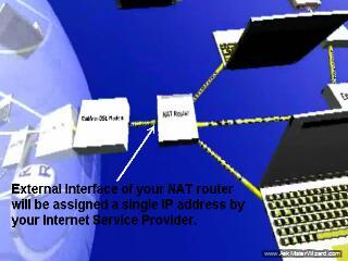 assign external ip address to computer